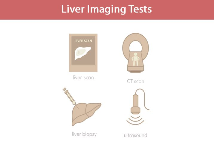 screening methods for liver cancer diagnosis
