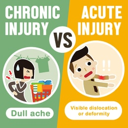 Chronic vs acute injury
